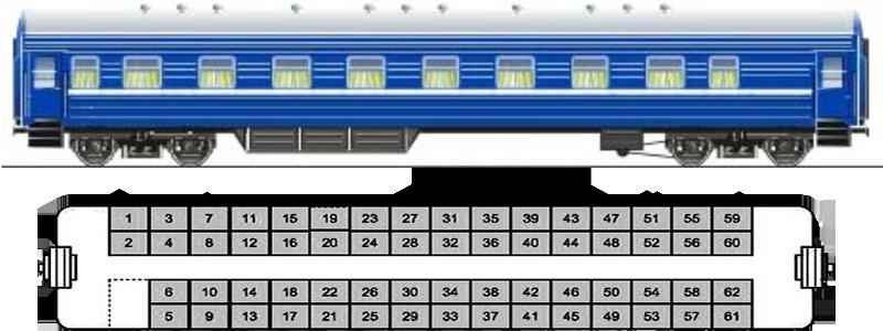 Сидячий вагон «С»