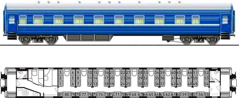 Общие вагоны с полужесткими местами для сидения «О»